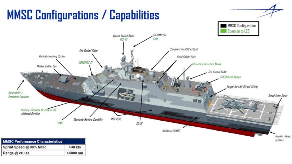 φρεγάτα MMSC Αμερικανική πρόταση ΠΝ, ΦΡΕΓΑΤΑ MMSC: Η Πιθανή αγορά του Πολεμικού Ναυτικού, NEMESIS HD