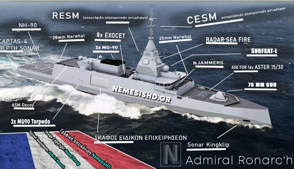 fti φρεγάτες πρόγραμμα Γαλλικό ΠΝ, ΦΡΕΓΑΤΕΣ BELHARRA: Η Πιθανή αγορά του Πολεμικού ναυτικού, NEMESIS HD