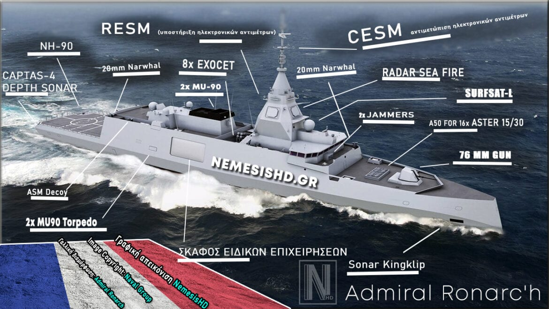 ΦΡΕΓΑΤΕΣ BELHARRA: Η Πιθανή αγορά του Πολεμικού ναυτικού
