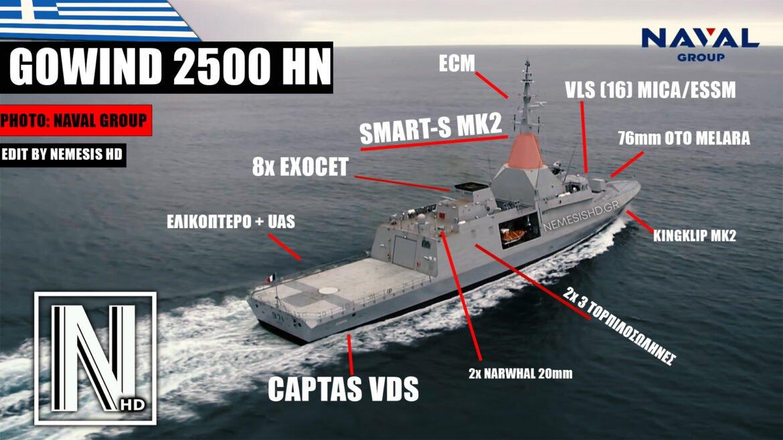 Gowind 2500 HN: Η πιθανή κορβέτα του Πολεμικού Ναυτικού